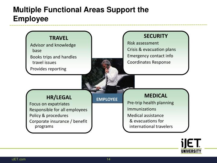 Multiple Functional Areas Support the Employee