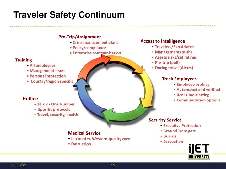 Traveler Safety Continuum