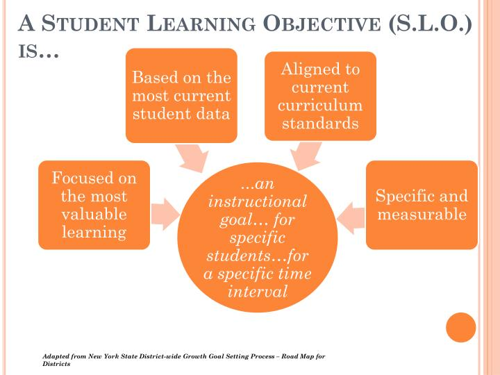 A Student Learning Objective (S.L.O.) is…