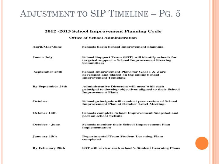 Adjustment to SIP Timeline – Pg. 5