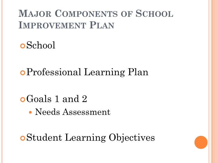 Major Components of School Improvement Plan