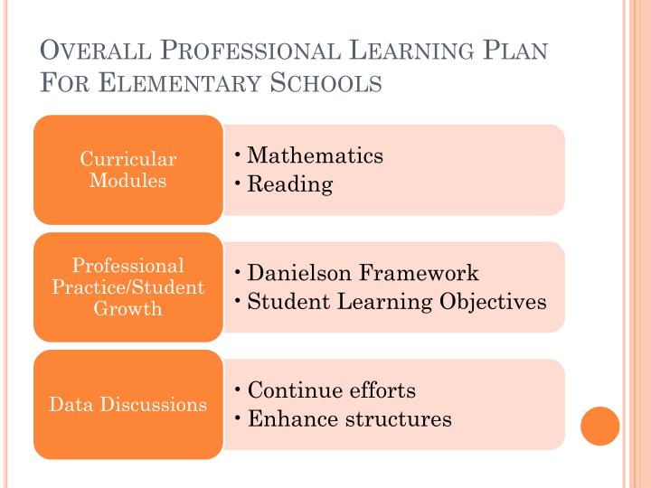 Overall Professional Learning Plan For Elementary Schools
