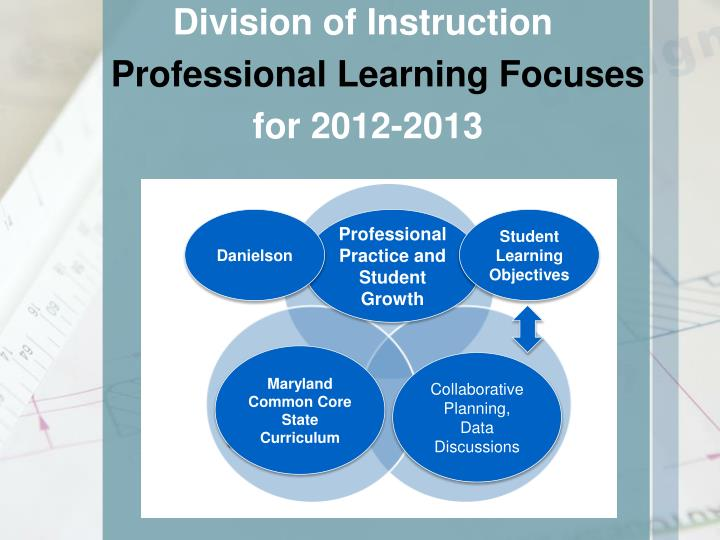 Division of Instruction