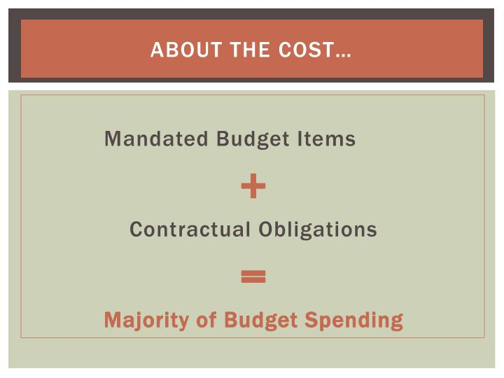 About The Cost…