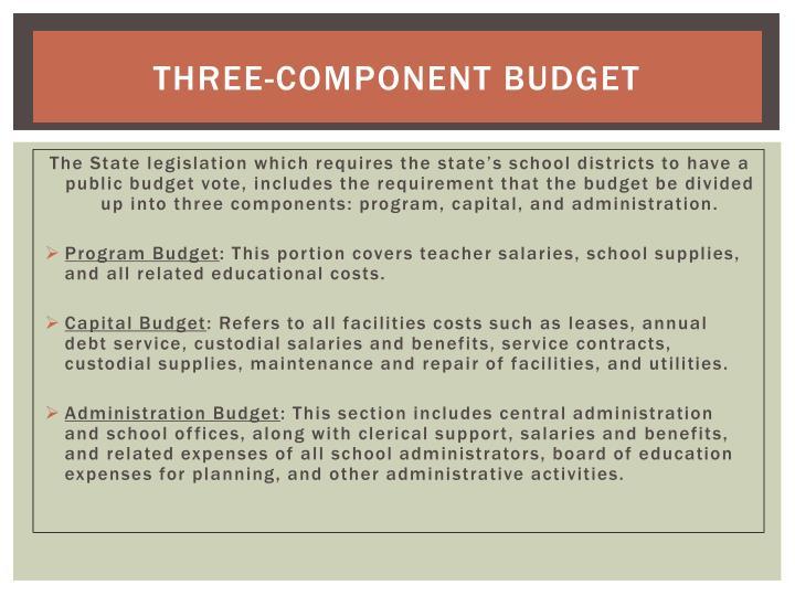 Three-Component Budget