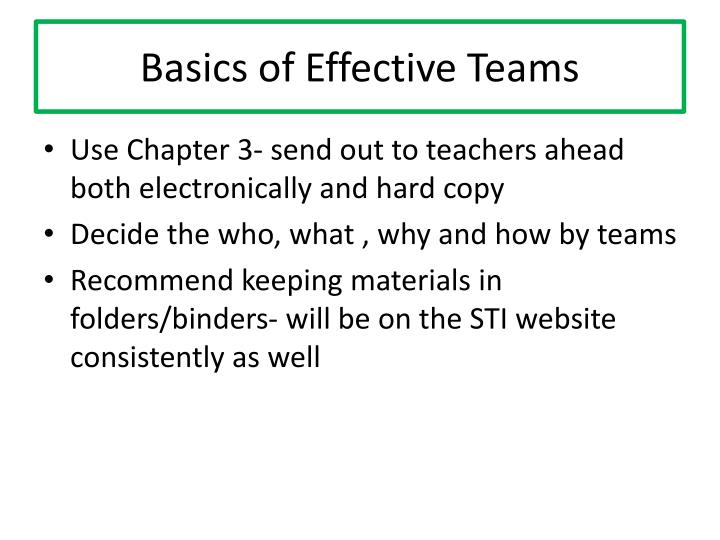 Basics of Effective Teams