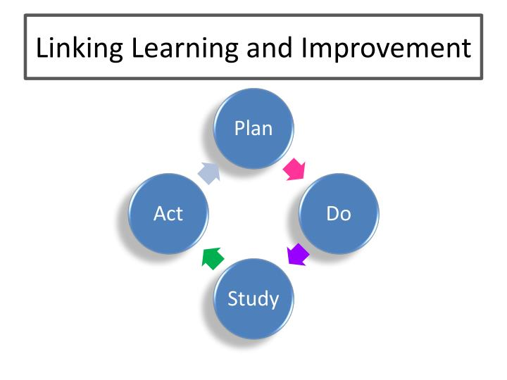 Linking Learning and Improvement