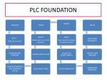 plc foundation
