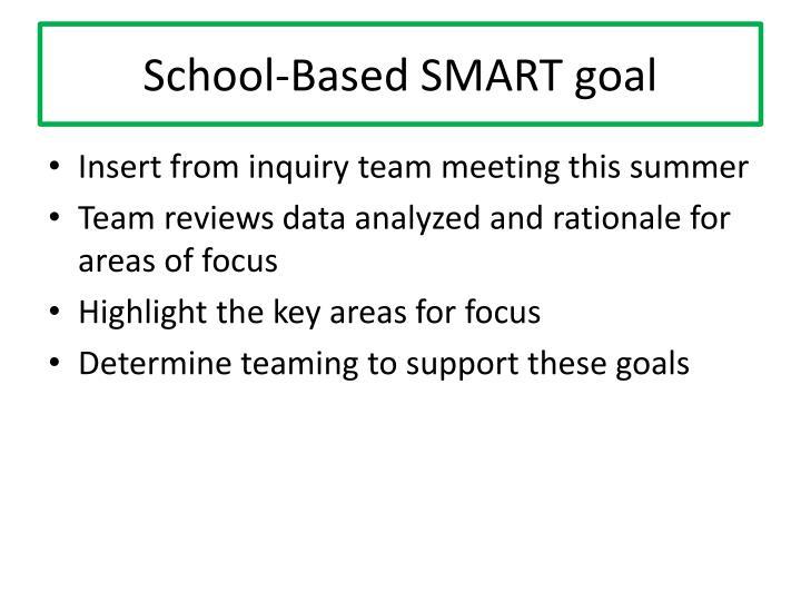 School-Based SMART goal