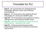 timetable for plc