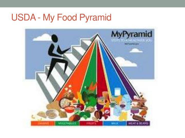 USDA - My Food Pyramid