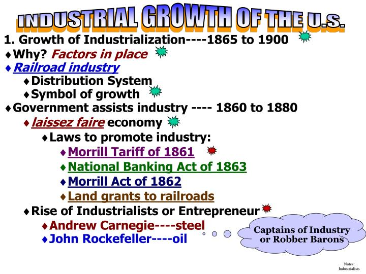 INDUSTRIAL GROWTH OF THE U.S.