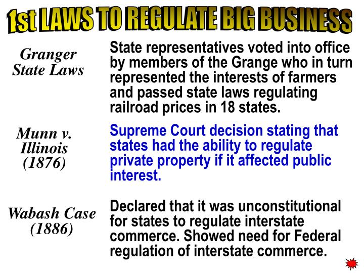 1st LAWS TO REGULATE BIG BUSINESS