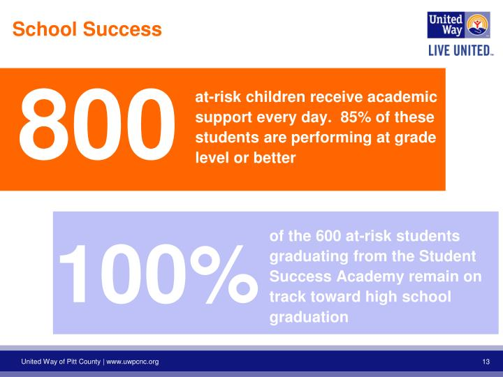 School Success