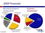 2009 financials