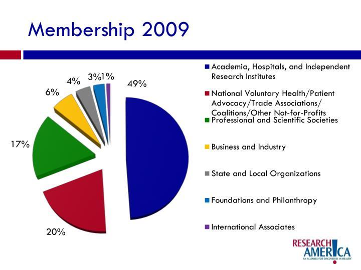 Membership 2009