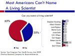 most americans can t name a living scientist