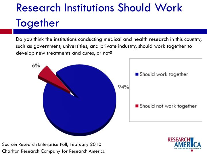 Research Institutions Should Work Together