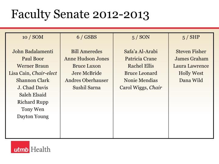 Faculty Senate 2012-2013