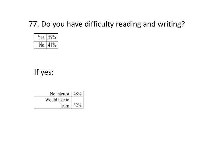 77. Do you have difficulty reading and writing?