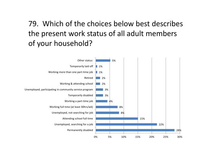 79.  Which of the choices below best describes the present work status of all adult members of your household?