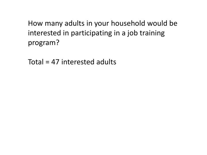 How many adults in your household would be interested in participating in a job training program?