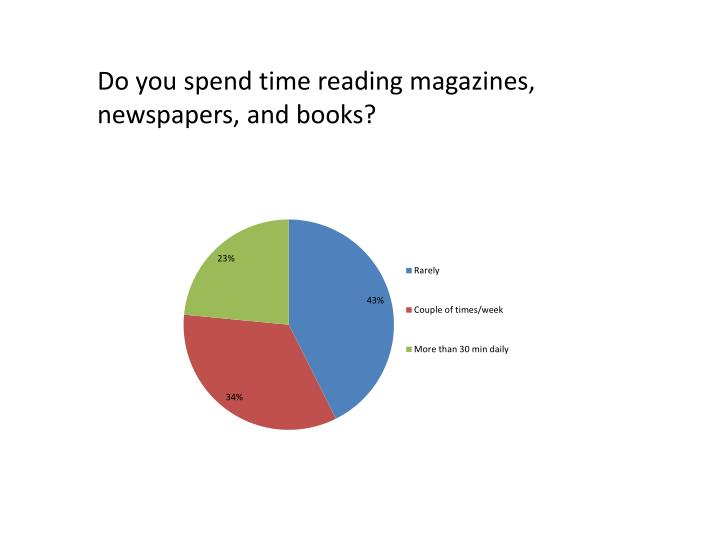 Do you spend time reading magazines, newspapers, and books?