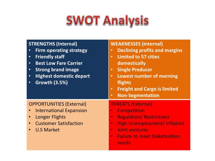 swot analysis of caribbean airlines Spirit airlines, inc: travel and tourism - company profile, swot & financial analysis report.