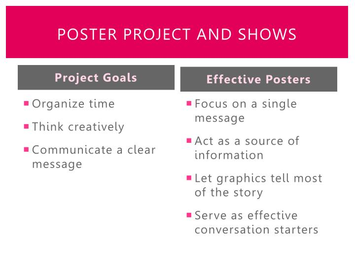 Poster Project and Shows