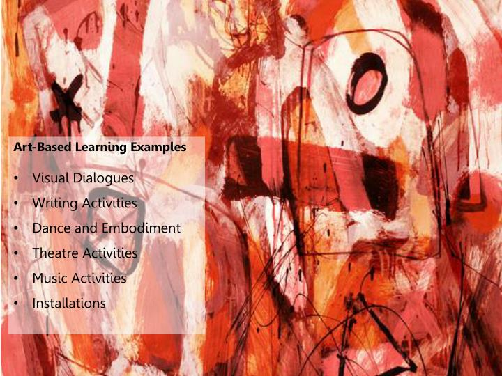 Art-Based Learning Examples