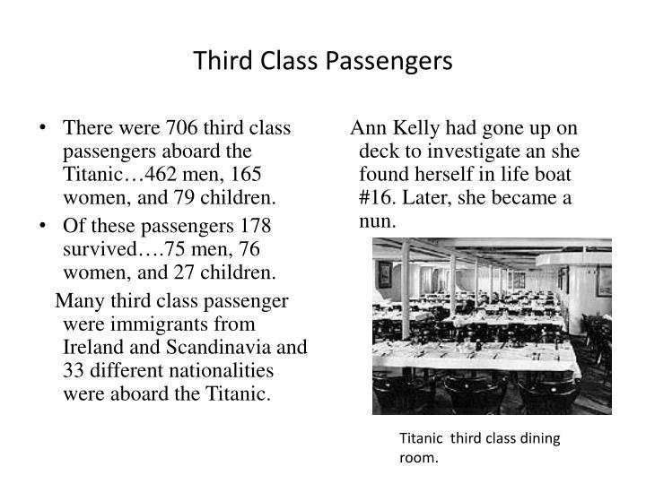 Third Class Passengers