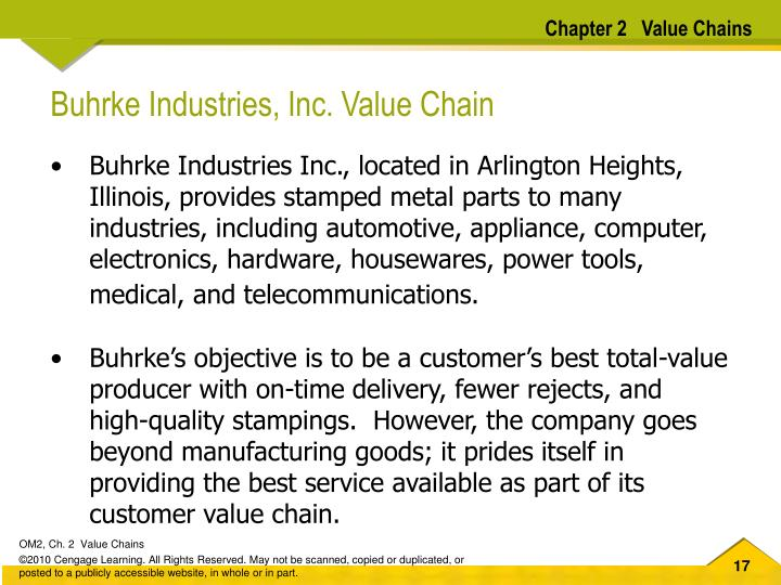 Chapter 2   Value Chains