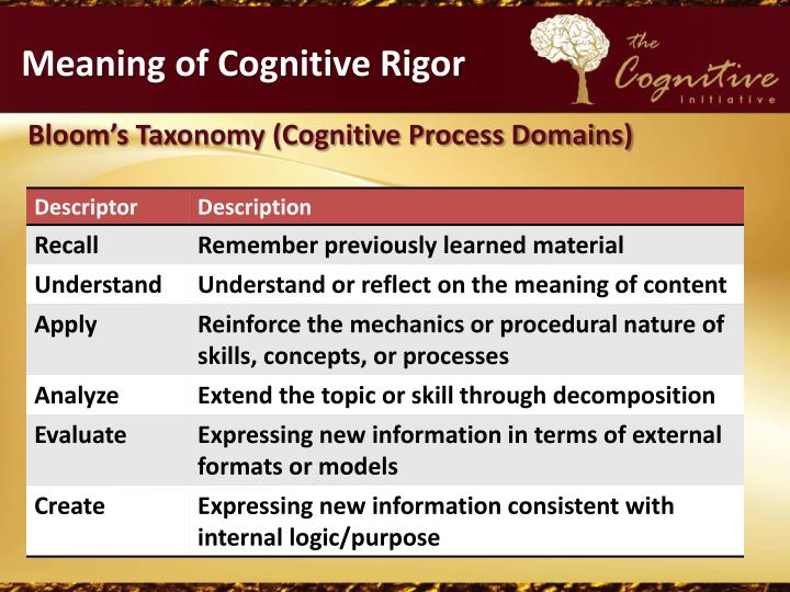 Meaning of Cognitive Rigor