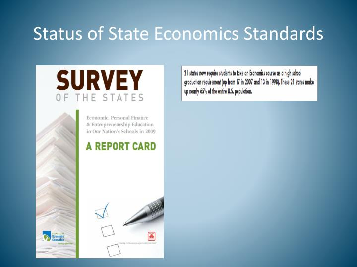 Status of State Economics Standards