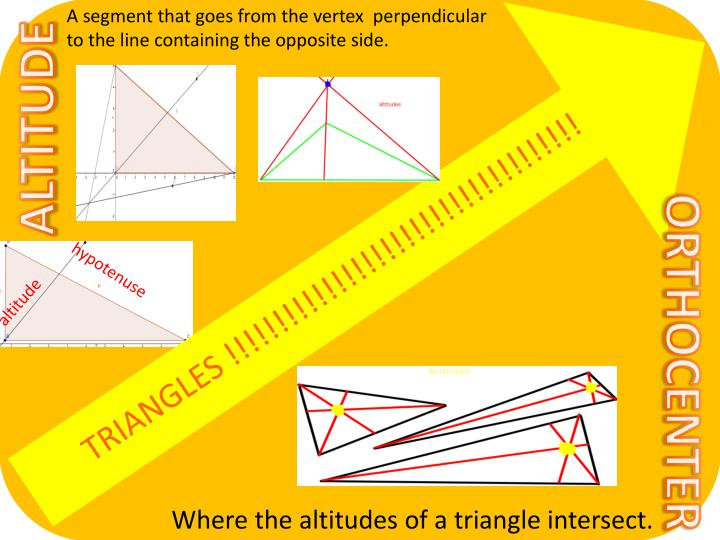 A segment that goes from the vertex  perpendicular to the line containing the opposite side.