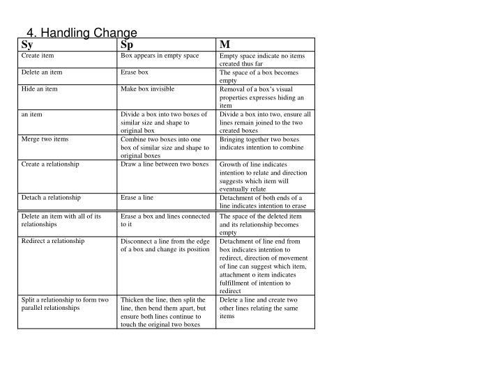 4. Handling Change