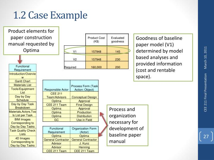 1.2 Case Example