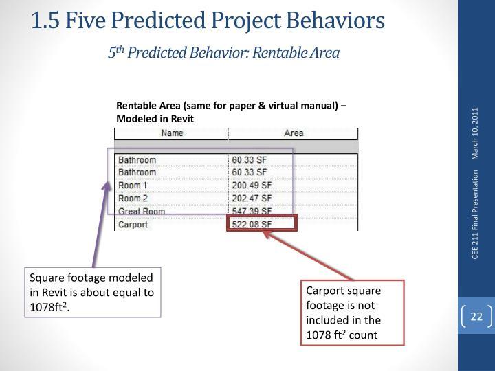 1.5 Five Predicted Project Behaviors