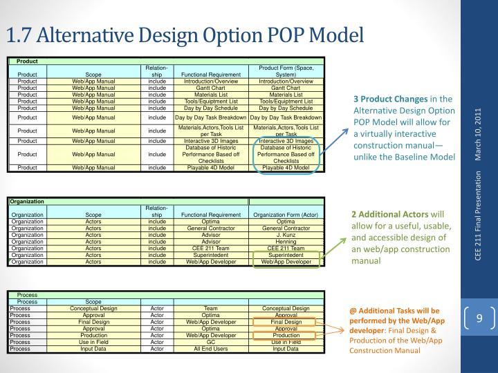 1.7 Alternative Design Option POP Model