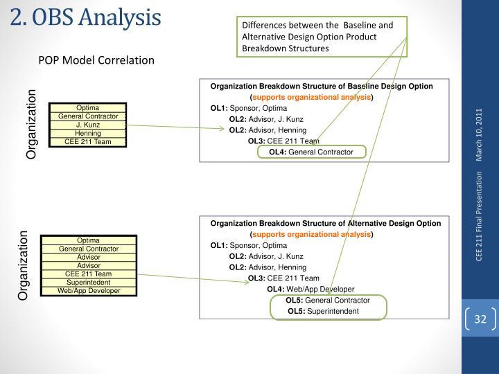 2. OBS Analysis