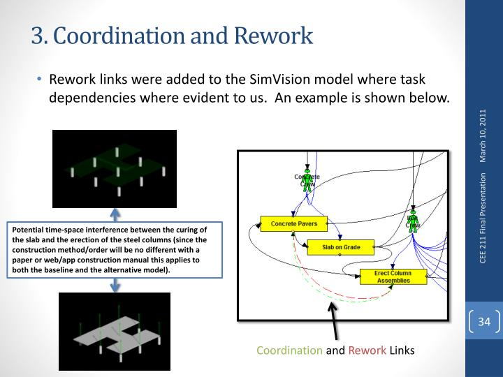 3. Coordination and Rework