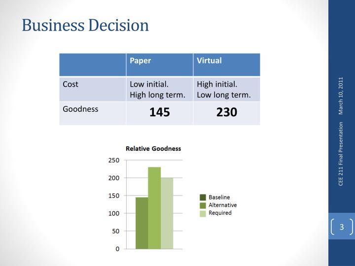 Business Decision