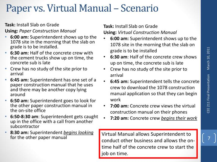 Paper vs. Virtual Manual – Scenario
