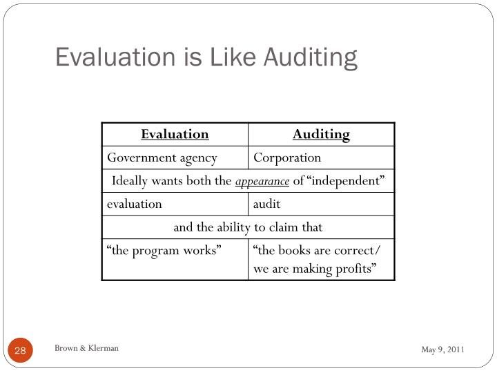 Evaluation is Like Auditing