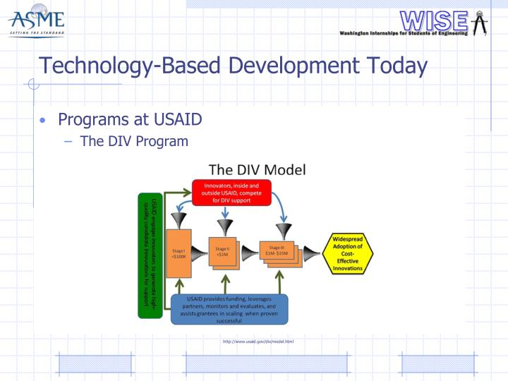 Technology-Based Development Today