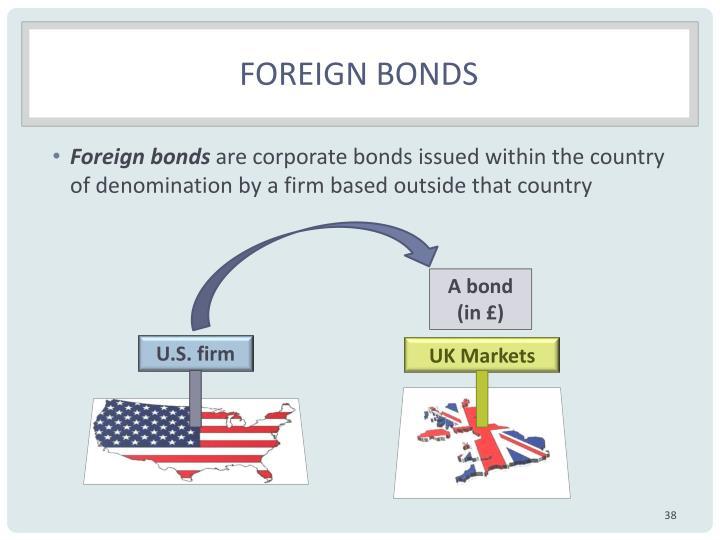 Foreign bonds