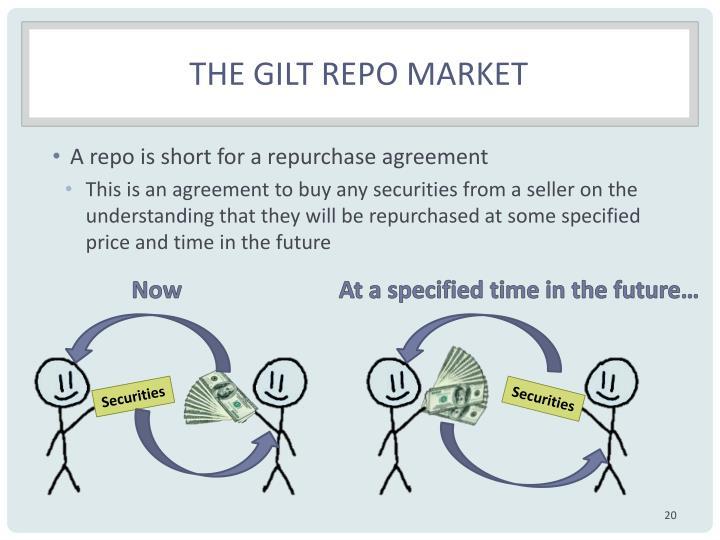 The Gilt repo market