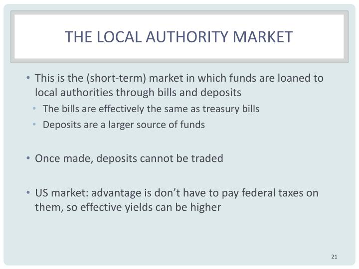 The local authority market