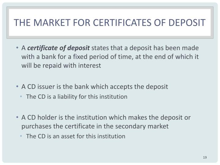 The market for certificates of deposit