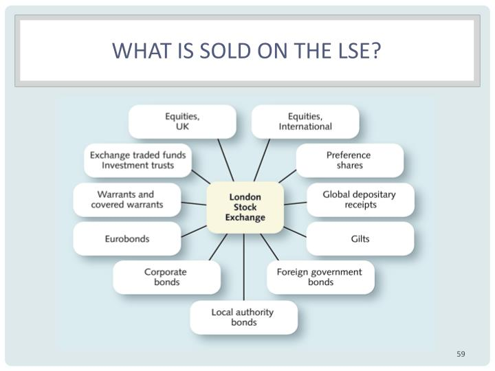 What is sold on the LSE?